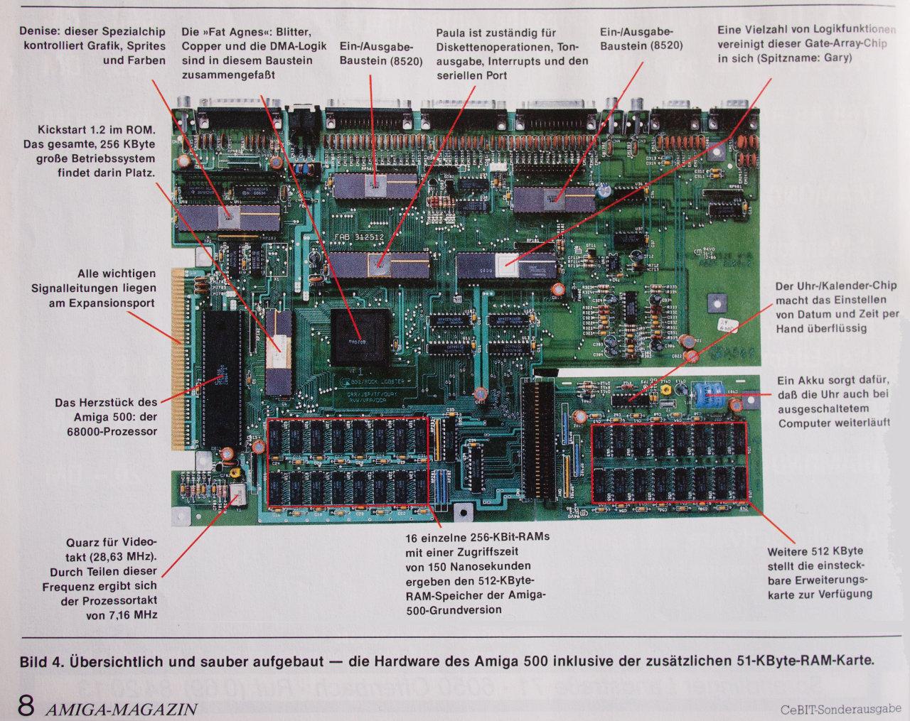 Platinenlayout des Amiga 500. (Bild: Amiga-Magazin, CeBIT Sonderausgabe von 1987)