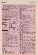 Das BASIC-Listing Apfel-Kobold für den ZX Spectrum von 1984. (Bild: Markt & Technik Verlag)
