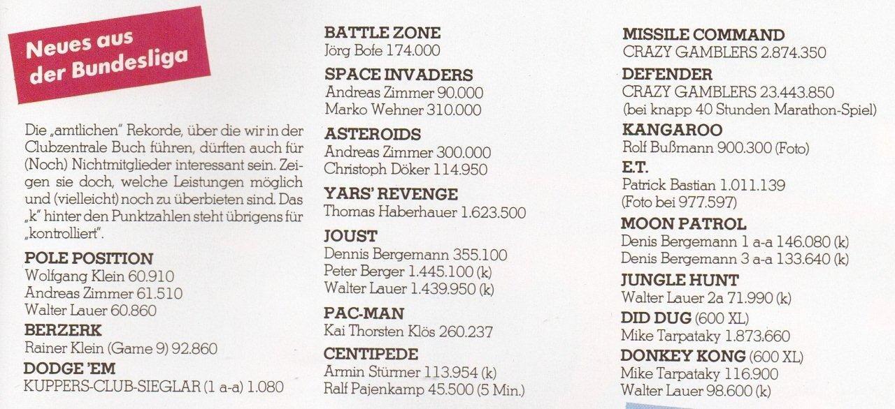Videospiele der ersten Generation. Das Ziel lag nicht einfach darin Sie nur durchzuspielen, zu jener Zeit lag der größte Anreiz im Aufstellen unglaublicher Rekorde. (Bild: Atari)