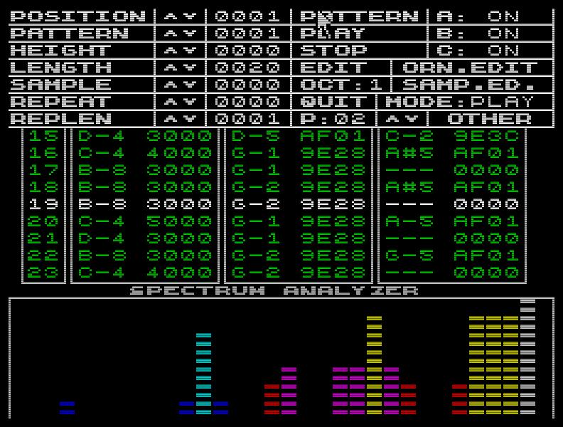 Der Speccy-Soundtracker, PD aus Polen. Eventuelle Ähnlichkeiten mit der Amiga-Version sind natürlich rein zufällig. (Bild: Khemurok)