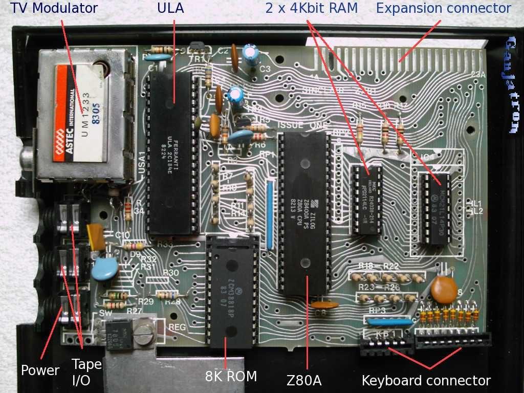 Übersichtlich: das Motherboard des ZX81 schematisch erklärt. (Bild: ganjatron.net)