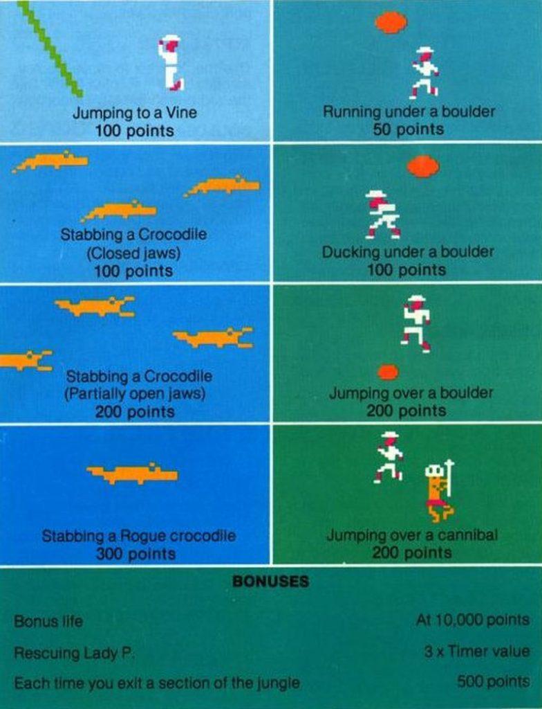 Alle Disziplinen der Atari VCS Version von Jungle Hunt. (Bild: Atari)